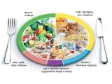 Таверна Гостиный двор - иконка «питание» в Биазе
